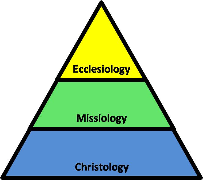 Ecclesiology – Open Ethnography